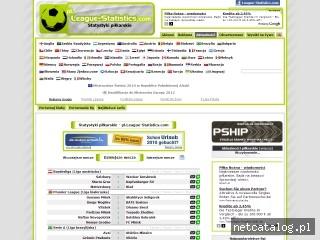 Zrzut ekranu strony pl.league-statistics.com